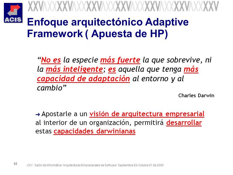 Enfoque arquitectónico Adaptive Framework ( Apuesta de HP)