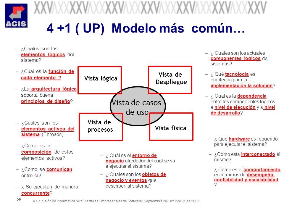 4 +1 ( UP) Modelo más común…