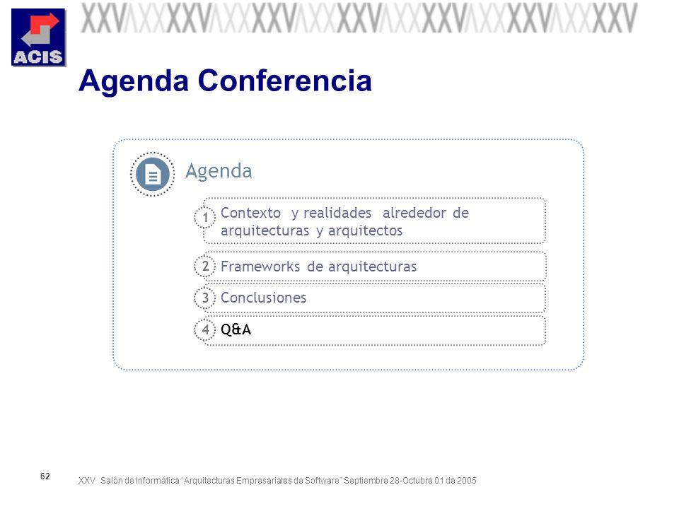 Agenda Conferencia Agenda