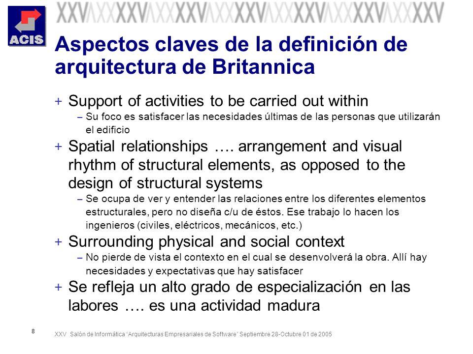 Aspectos claves de la definición de arquitectura de Britannica