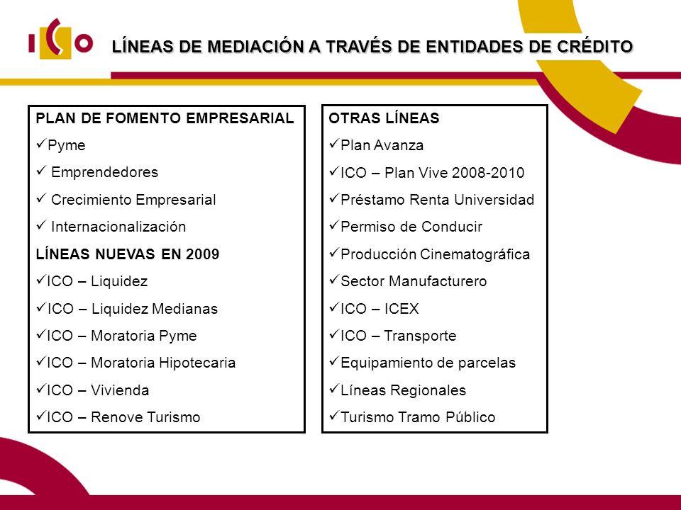 LÍNEAS DE MEDIACIÓN A TRAVÉS DE ENTIDADES DE CRÉDITO