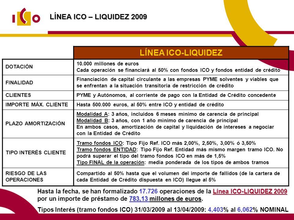 LÍNEA ICO-LIQUIDEZ LÍNEA ICO – LIQUIDEZ 2009