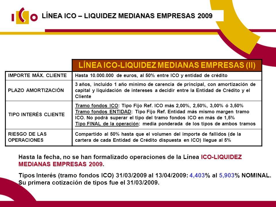 LÍNEA ICO-LIQUIDEZ MEDIANAS EMPRESAS (II)