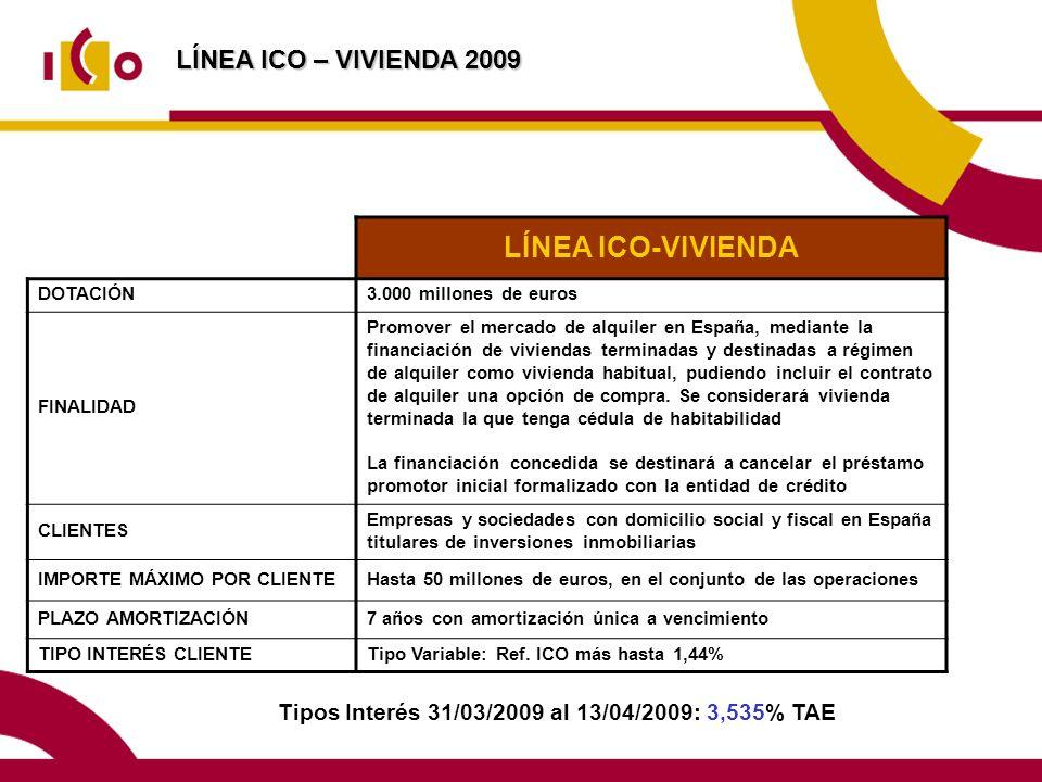 Tipos Interés 31/03/2009 al 13/04/2009: 3,535% TAE