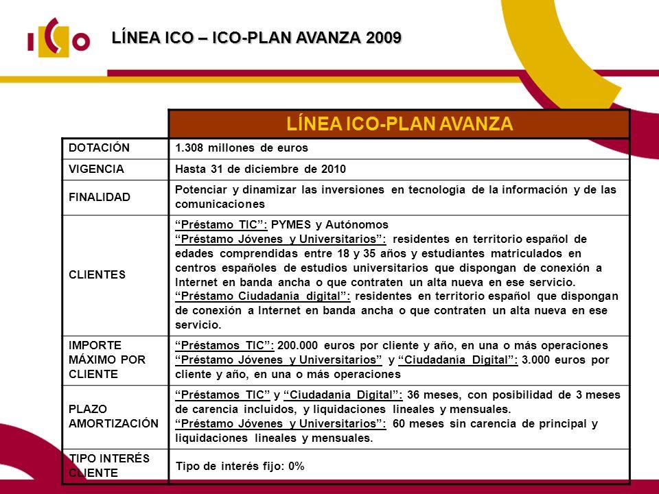 LÍNEA ICO-PLAN AVANZA LÍNEA ICO – ICO-PLAN AVANZA 2009 DOTACIÓN