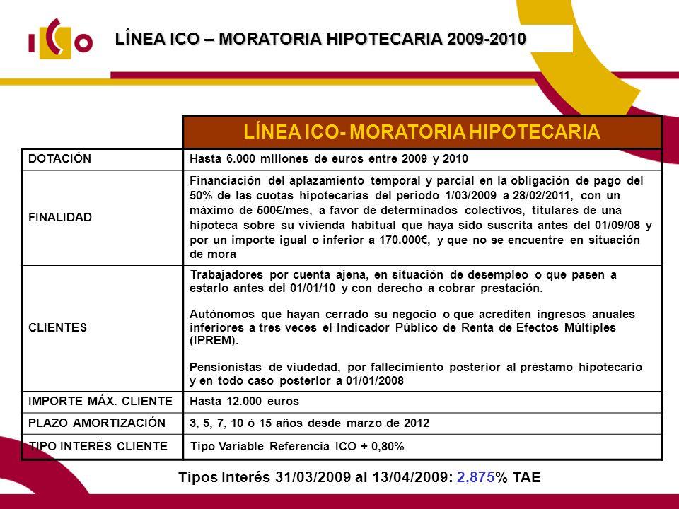 LÍNEA ICO- MORATORIA HIPOTECARIA