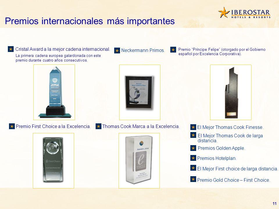 Premios internacionales más importantes