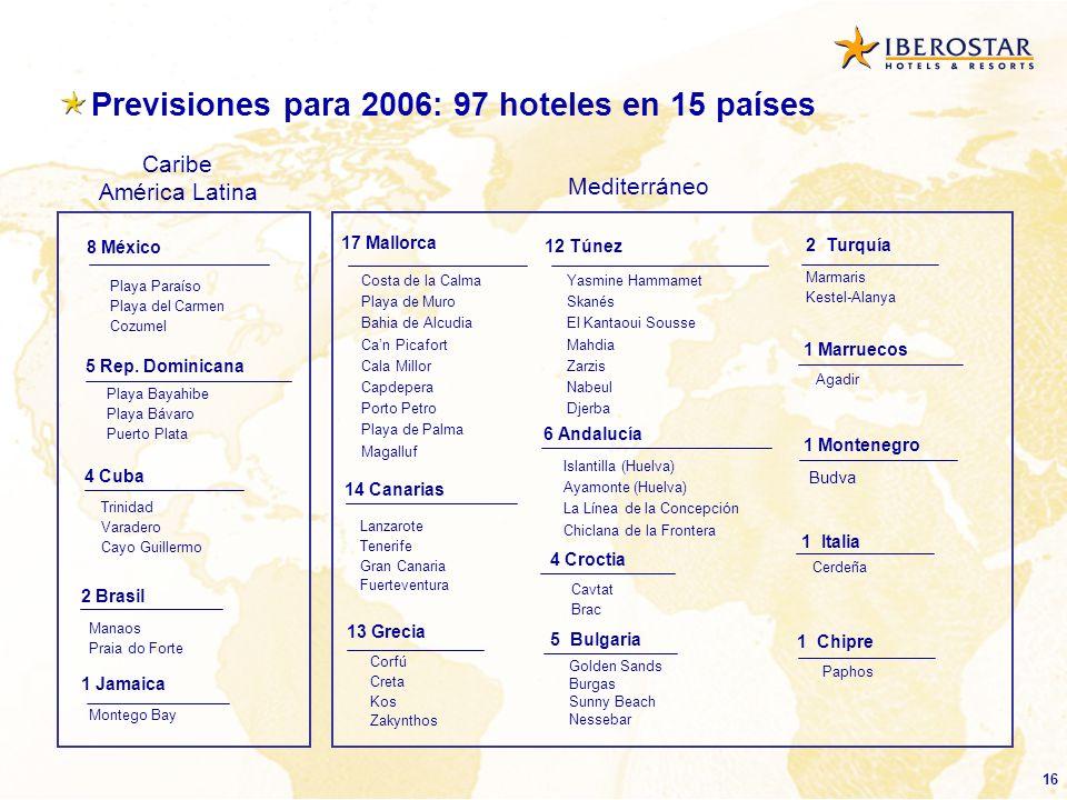 Previsiones para 2006: 97 hoteles en 15 países