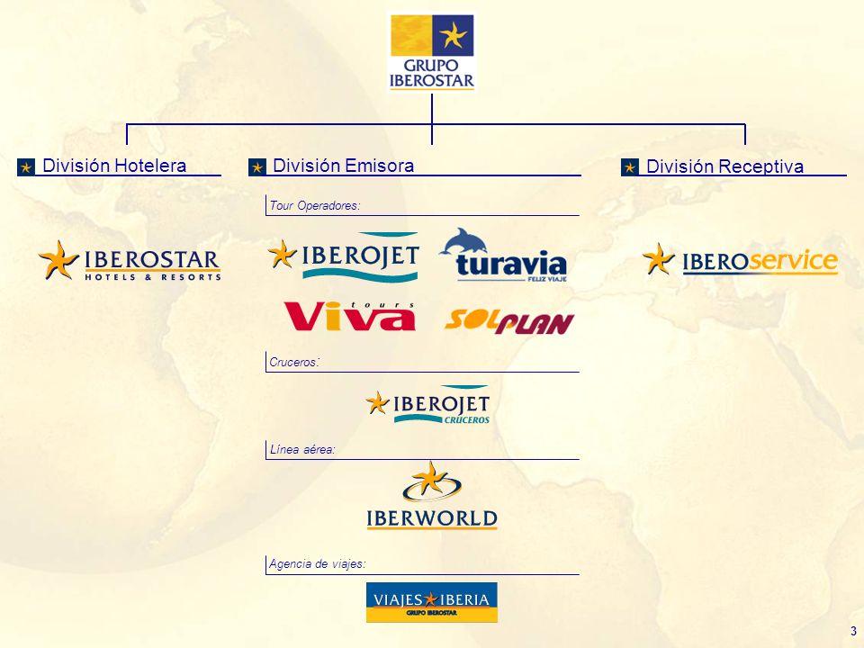 División Hotelera División Emisora División Receptiva Tour Operadores: