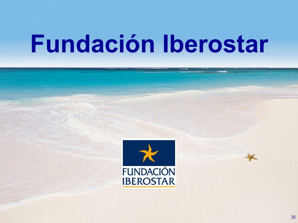 Fundación Iberostar 35