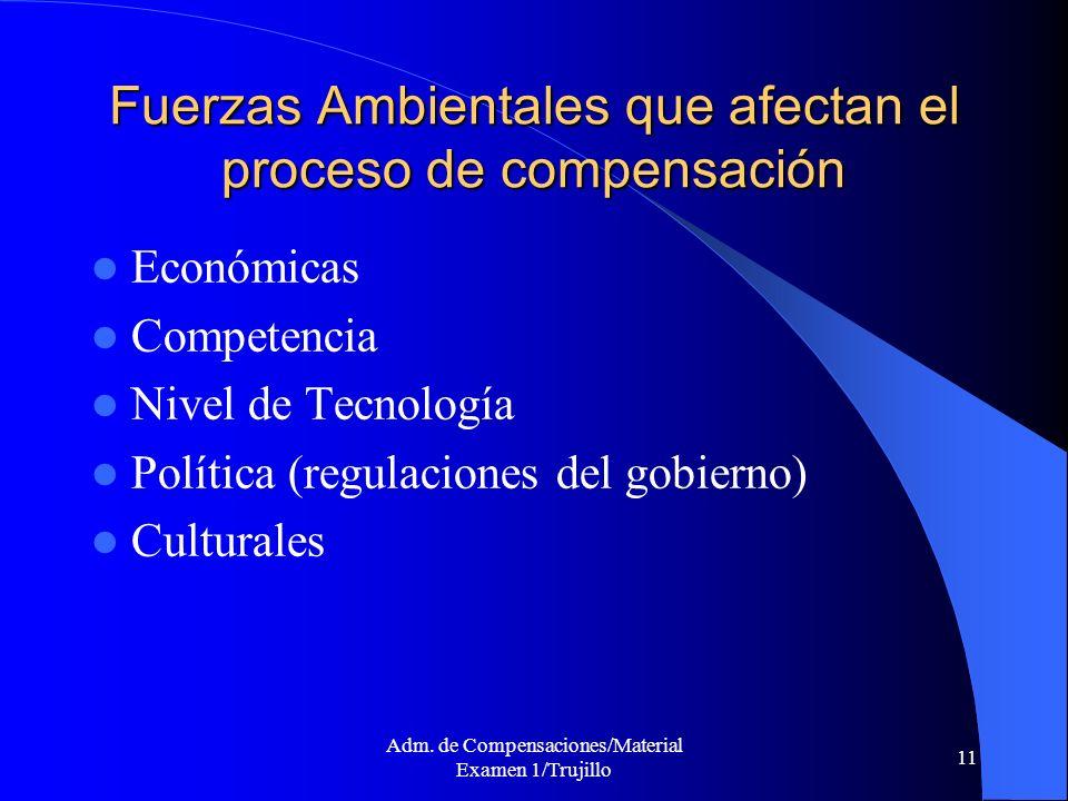 Fuerzas Ambientales que afectan el proceso de compensación