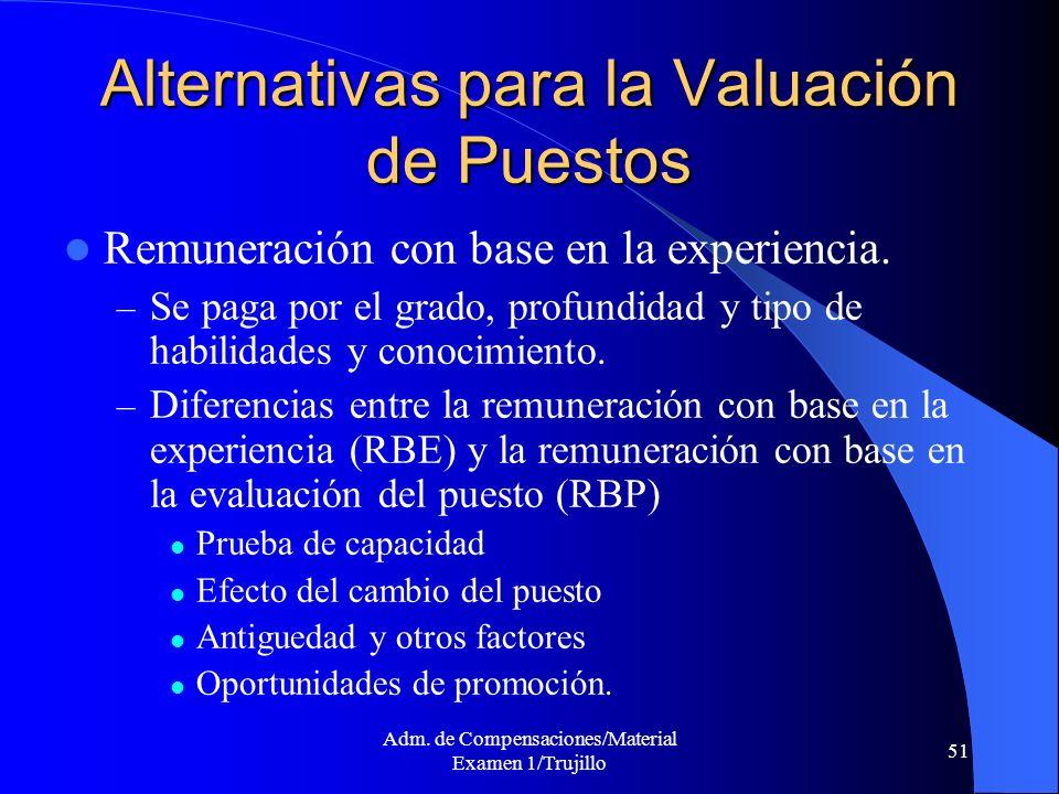 Alternativas para la Valuación de Puestos