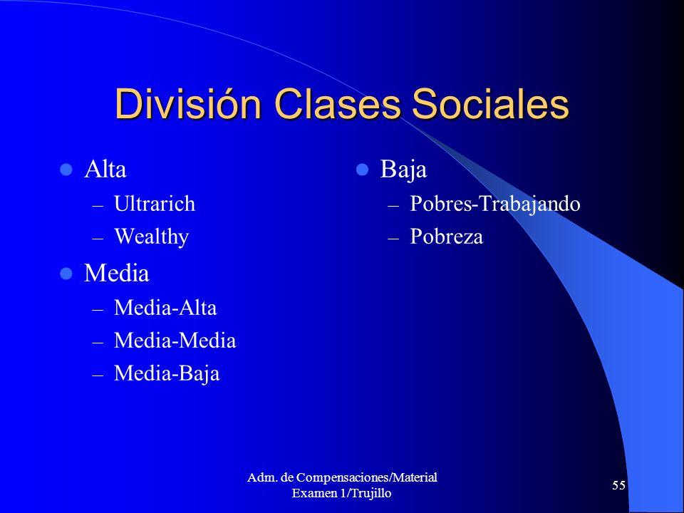 División Clases Sociales