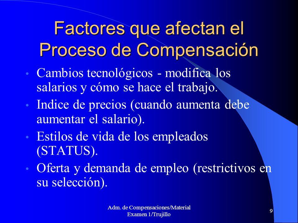 Factores que afectan el Proceso de Compensación