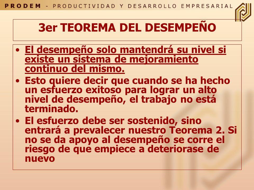 3er TEOREMA DEL DESEMPEÑO