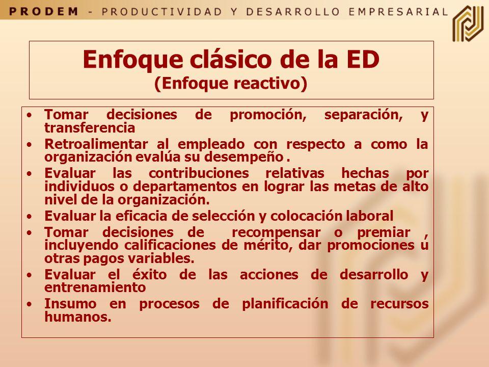 Enfoque clásico de la ED (Enfoque reactivo)