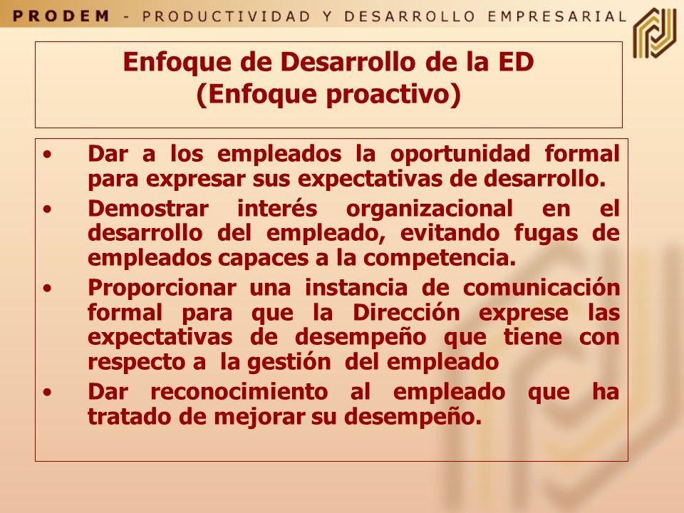 Enfoque de Desarrollo de la ED (Enfoque proactivo)