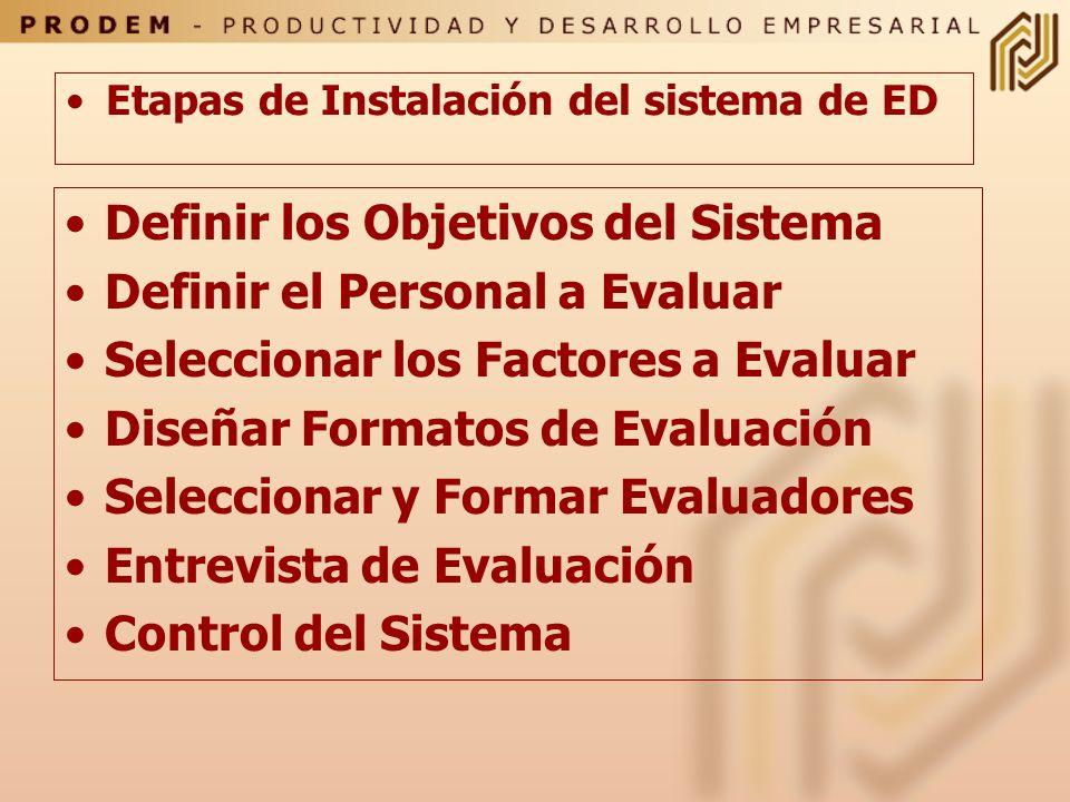 Etapas de Instalación del sistema de ED