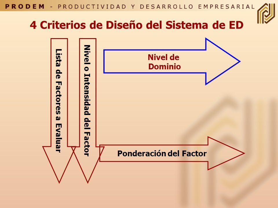 4 Criterios de Diseño del Sistema de ED