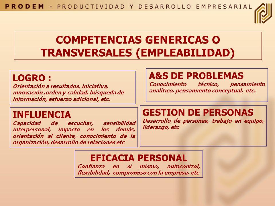 COMPETENCIAS GENERICAS O TRANSVERSALES (EMPLEABILIDAD)