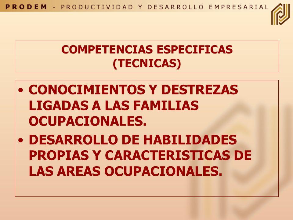 COMPETENCIAS ESPECIFICAS (TECNICAS)