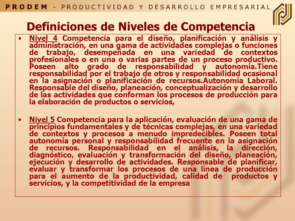Definiciones de Niveles de Competencia