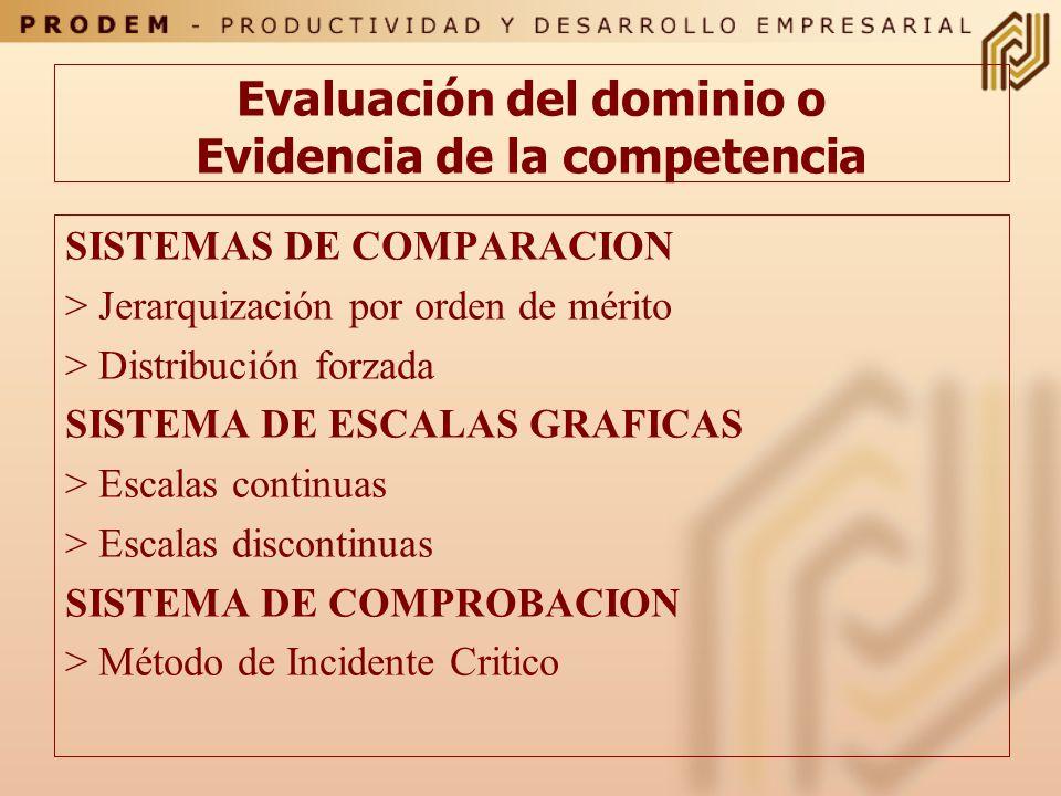 Evaluación del dominio o Evidencia de la competencia