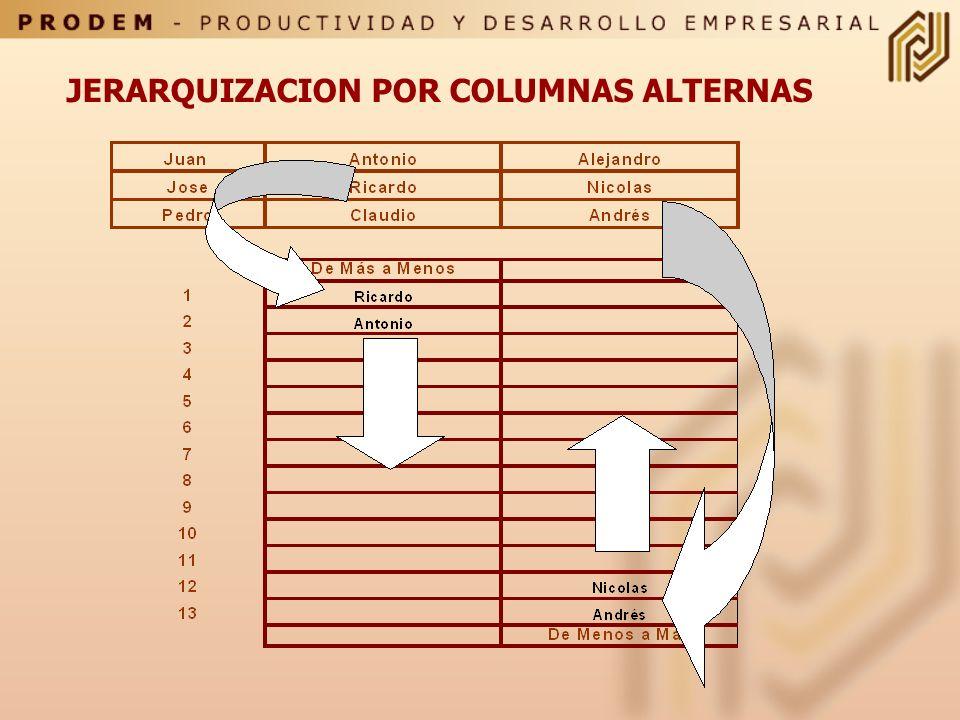 JERARQUIZACION POR COLUMNAS ALTERNAS