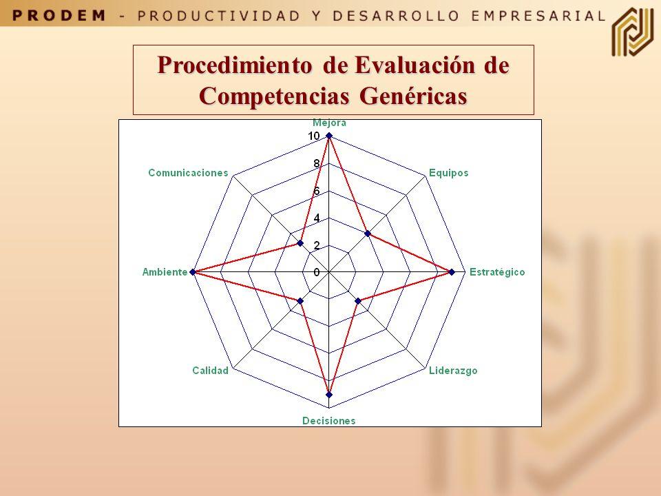 Procedimiento de Evaluación de Competencias Genéricas