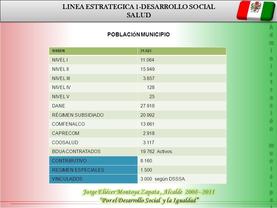 LINEA ESTRATEGICA 1-DESARROLLO SOCIAL SALUD