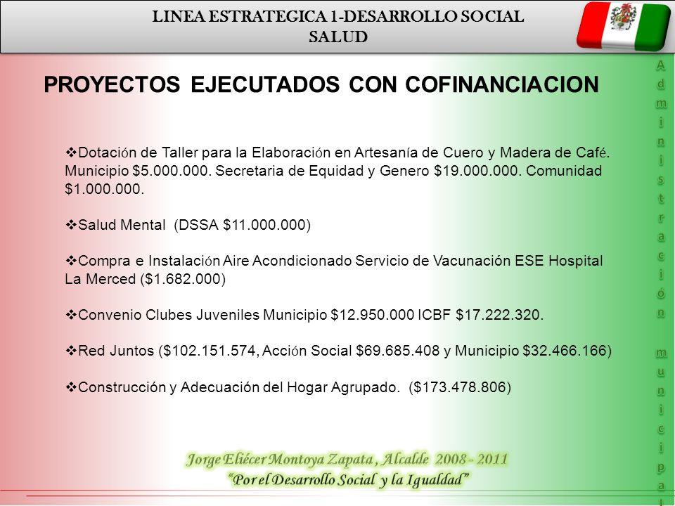PROYECTOS EJECUTADOS CON COFINANCIACION