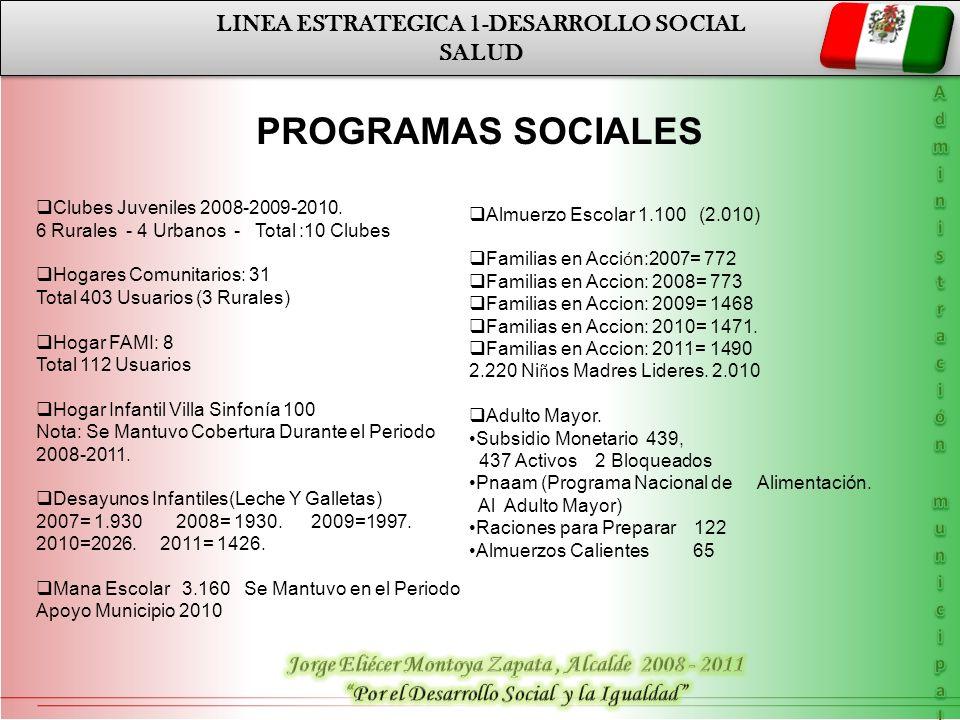 PROGRAMAS SOCIALES LINEA ESTRATEGICA 1-DESARROLLO SOCIAL SALUD Otros