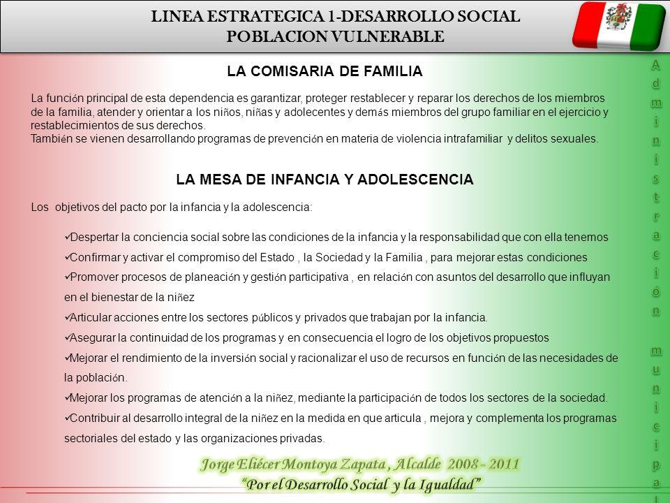 LINEA ESTRATEGICA 1-DESARROLLO SOCIAL POBLACION VULNERABLE