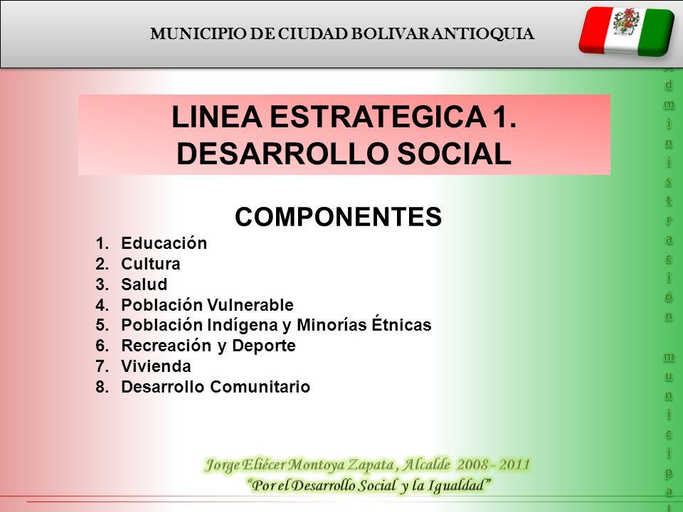 LINEA ESTRATEGICA 1. DESARROLLO SOCIAL