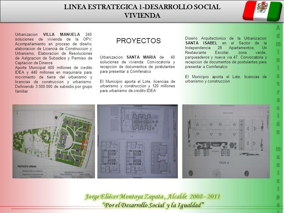 LINEA ESTRATEGICA 1-DESARROLLO SOCIAL VIVIENDA