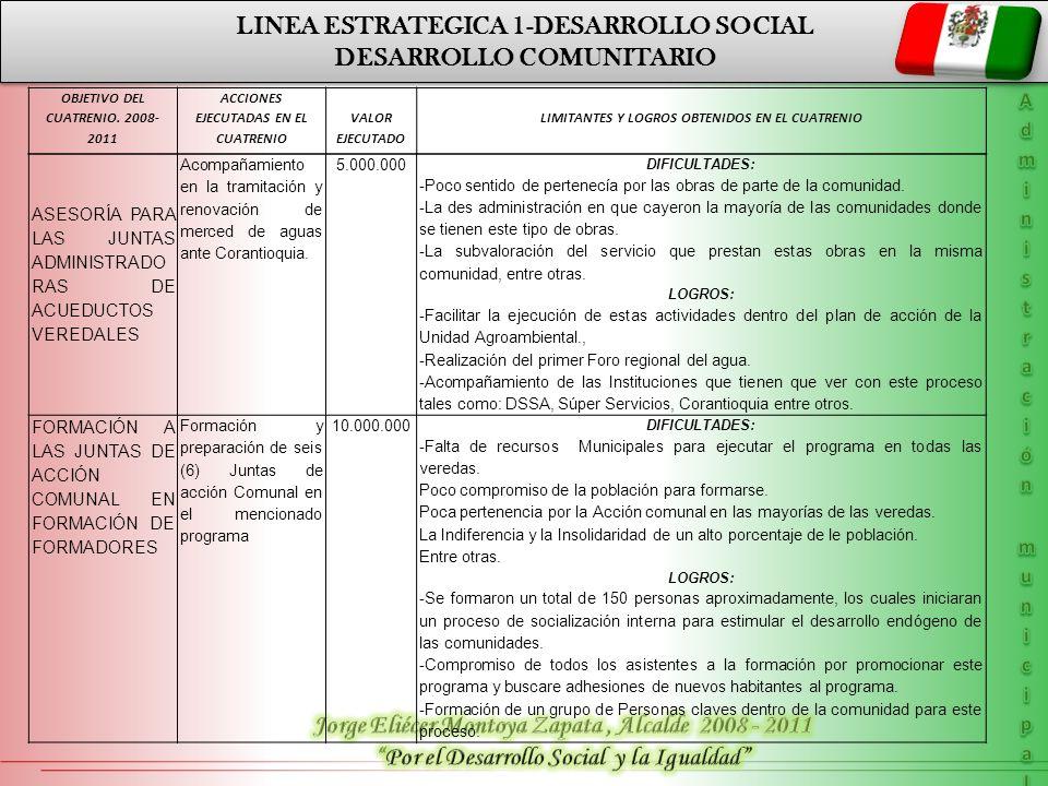 LINEA ESTRATEGICA 1-DESARROLLO SOCIAL DESARROLLO COMUNITARIO