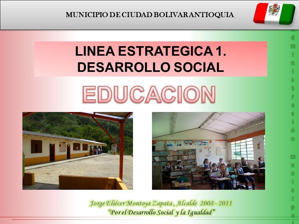 EDUCACION LINEA ESTRATEGICA 1. DESARROLLO SOCIAL