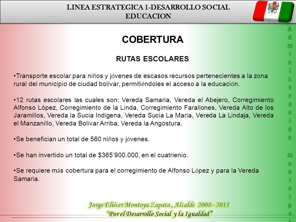 COBERTURA LINEA ESTRATEGICA 1-DESARROLLO SOCIAL EDUCACION
