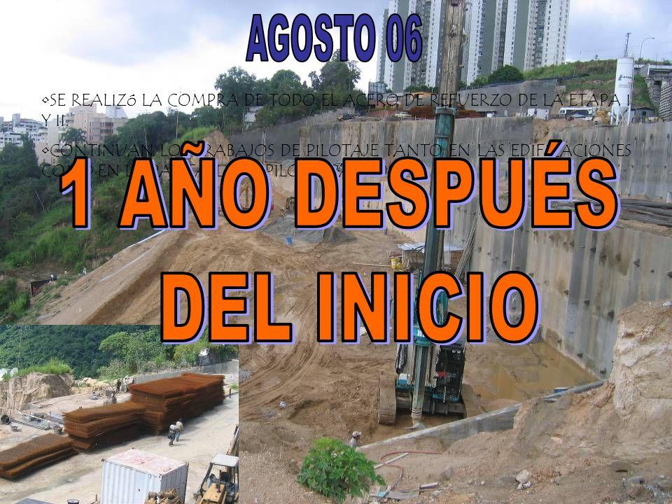AGOSTO 06 1 AÑO DESPUÉS DEL INICIO