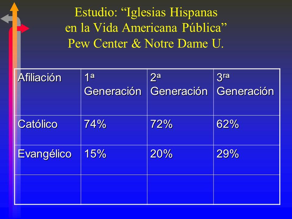 Estudio: Iglesias Hispanas en la Vida Americana Pública Pew Center & Notre Dame U.