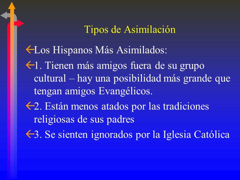 Tipos de Asimilación Los Hispanos Más Asimilados: