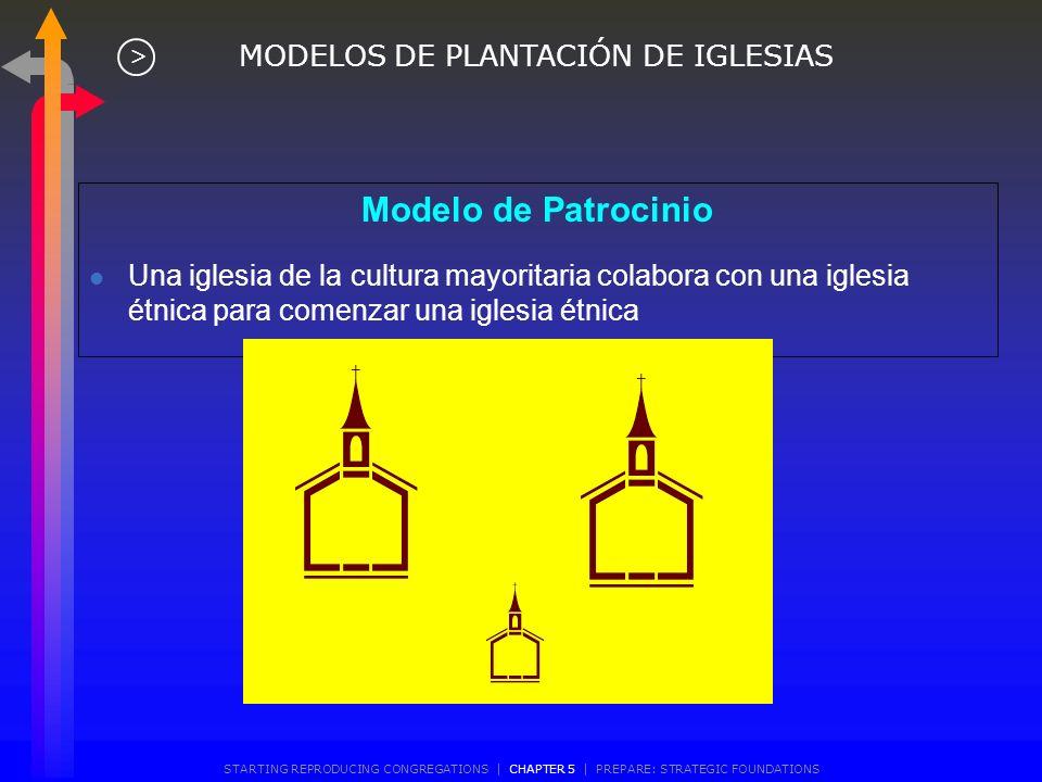 Modelo de Patrocinio MODELOS DE PLANTACIÓN DE IGLESIAS