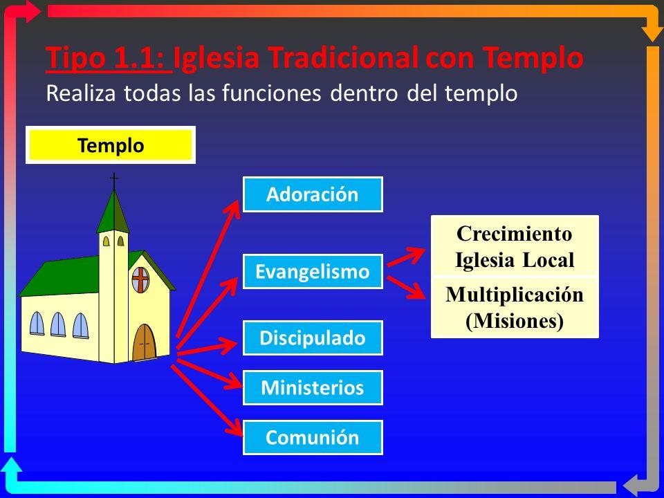 Crecimiento Iglesia Local Multiplicación (Misiones)