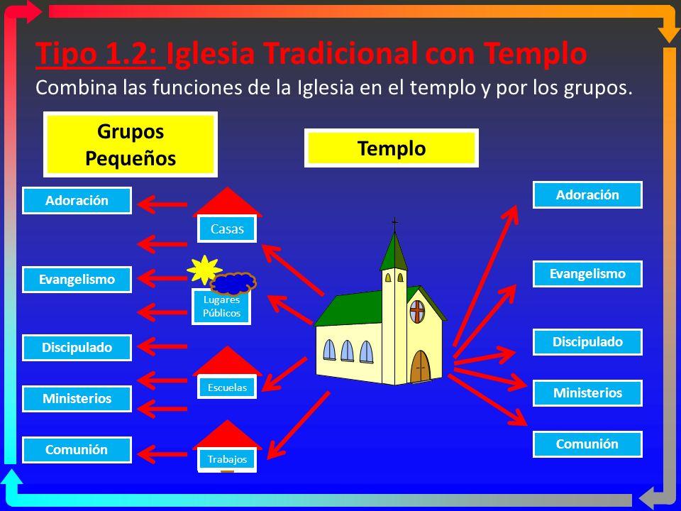 Tipo 1.2: Iglesia Tradicional con Templo