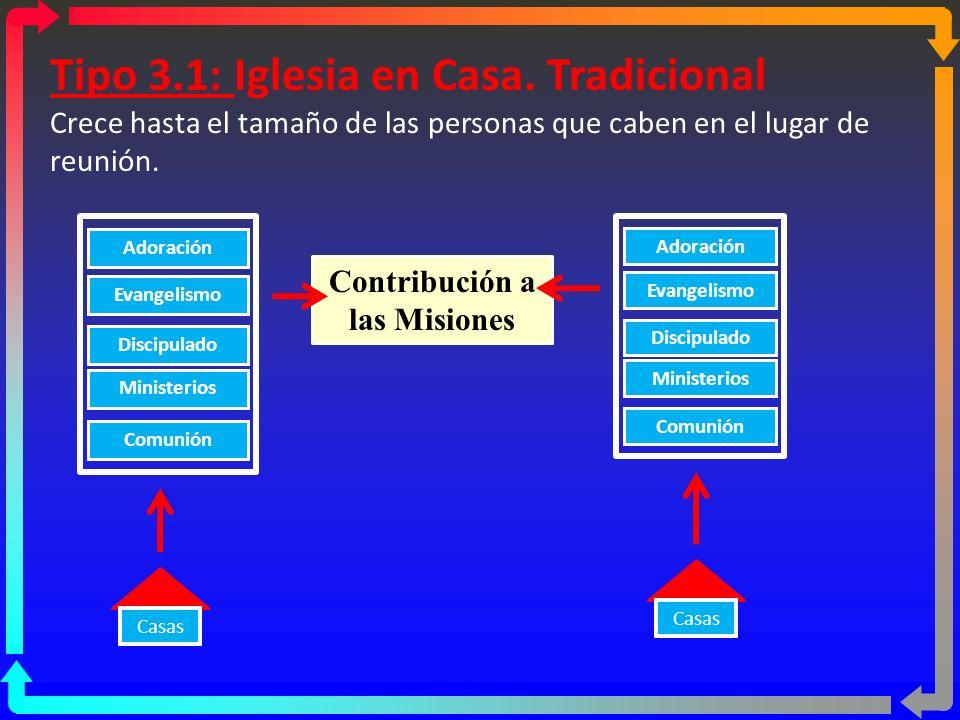 Contribución a las Misiones
