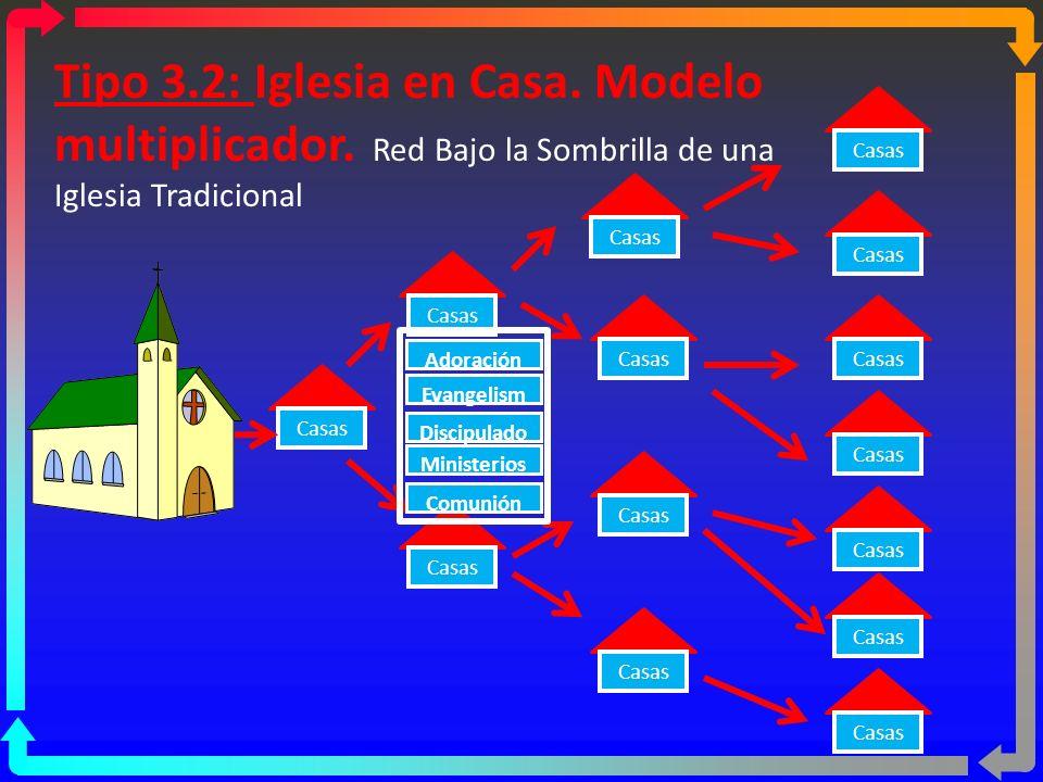 Tipo 3. 2: Iglesia en Casa. Modelo multiplicador