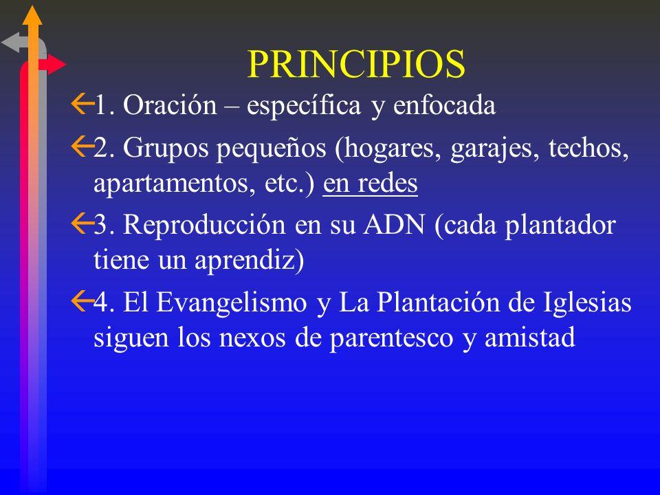 PRINCIPIOS 1. Oración – específica y enfocada