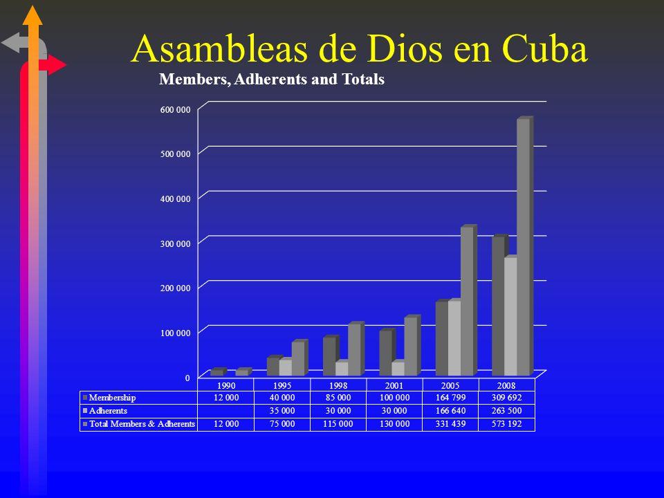 Asambleas de Dios en Cuba