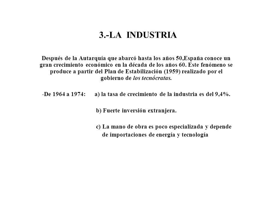 3.-LA INDUSTRIA