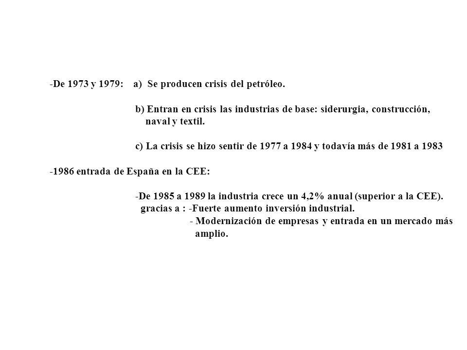 -De 1973 y 1979: a) Se producen crisis del petróleo.